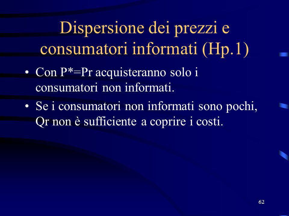 62 Dispersione dei prezzi e consumatori informati (Hp.1) Con P*=Pr acquisteranno solo i consumatori non informati. Se i consumatori non informati sono