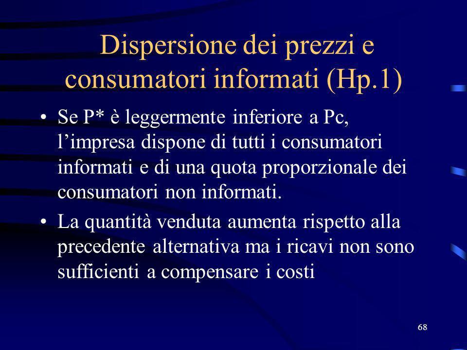 68 Dispersione dei prezzi e consumatori informati (Hp.1) Se P* è leggermente inferiore a Pc, limpresa dispone di tutti i consumatori informati e di una quota proporzionale dei consumatori non informati.