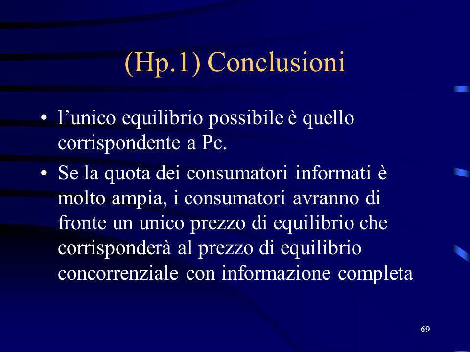 69 (Hp.1) Conclusioni lunico equilibrio possibile è quello corrispondente a Pc. Se la quota dei consumatori informati è molto ampia, i consumatori avr