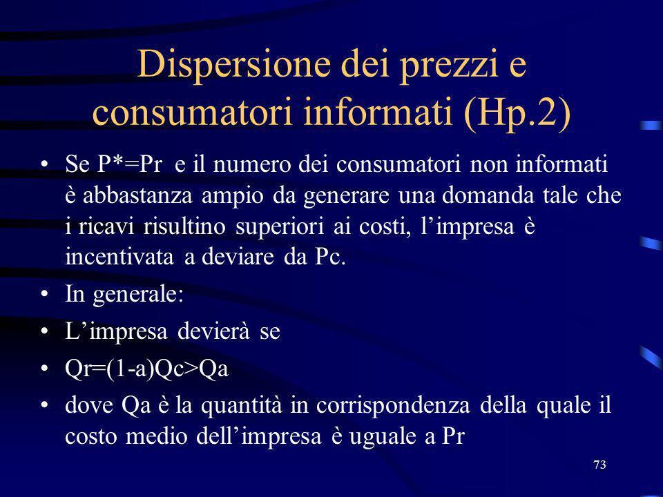 73 Dispersione dei prezzi e consumatori informati (Hp.2) Se P*=Pr e il numero dei consumatori non informati è abbastanza ampio da generare una domanda tale che i ricavi risultino superiori ai costi, limpresa è incentivata a deviare da Pc.