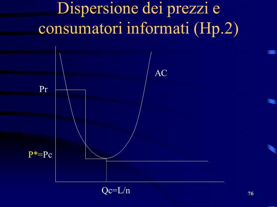 76 Dispersione dei prezzi e consumatori informati (Hp.2) Pr P*=Pc AC Qc=L/n