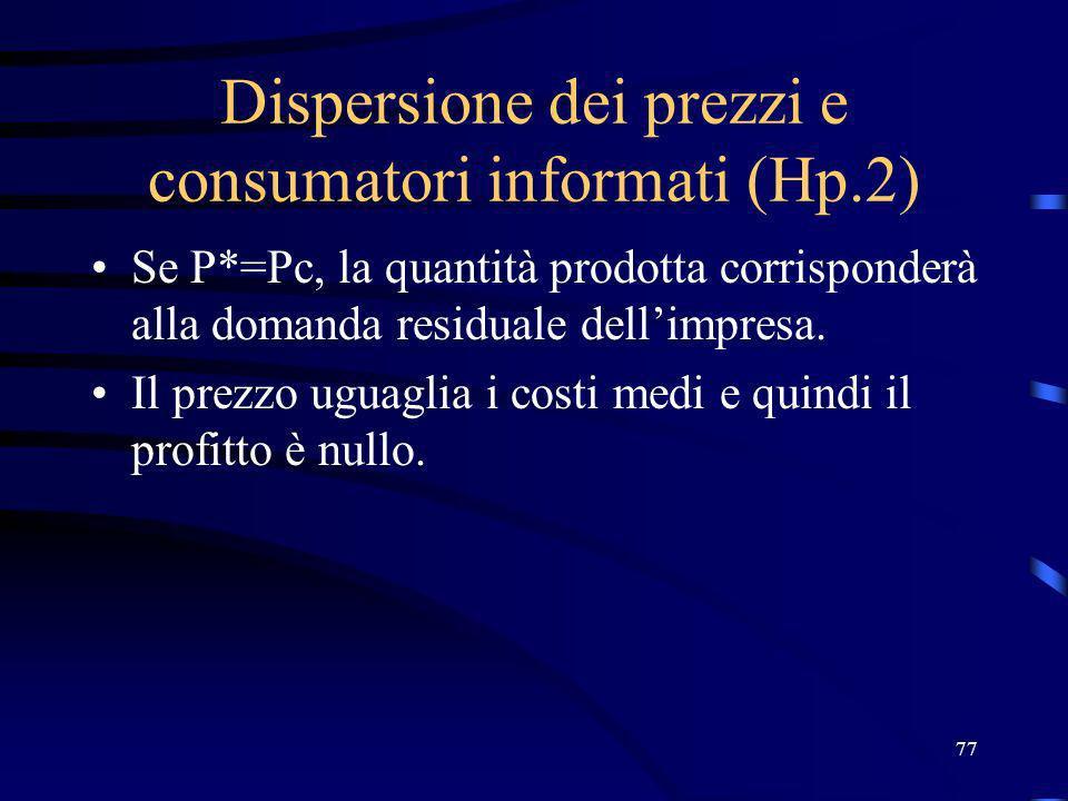 77 Dispersione dei prezzi e consumatori informati (Hp.2) Se P*=Pc, la quantità prodotta corrisponderà alla domanda residuale dellimpresa.