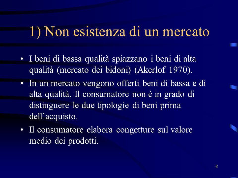 8 1) Non esistenza di un mercato I beni di bassa qualità spiazzano i beni di alta qualità (mercato dei bidoni) (Akerlof 1970). In un mercato vengono o