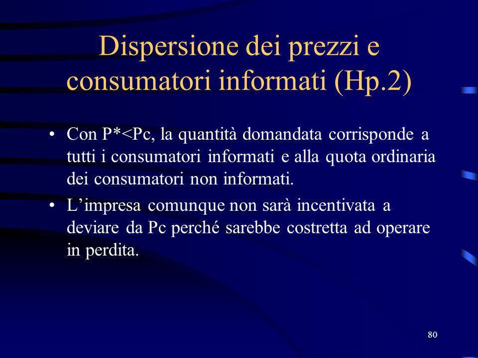 80 Dispersione dei prezzi e consumatori informati (Hp.2) Con P*<Pc, la quantità domandata corrisponde a tutti i consumatori informati e alla quota ordinaria dei consumatori non informati.