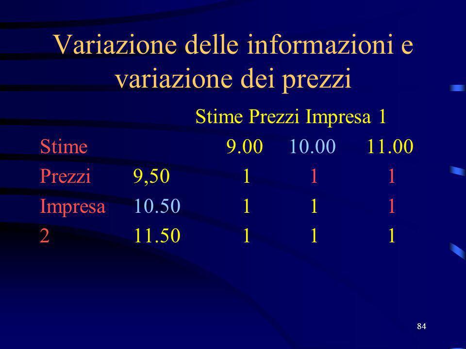 84 Variazione delle informazioni e variazione dei prezzi Stime Prezzi Impresa 1 Stime 9.00 10.0011.00 Prezzi9,50 1 1 1 Impresa10.50 1 1 1 211.50 1 1 1