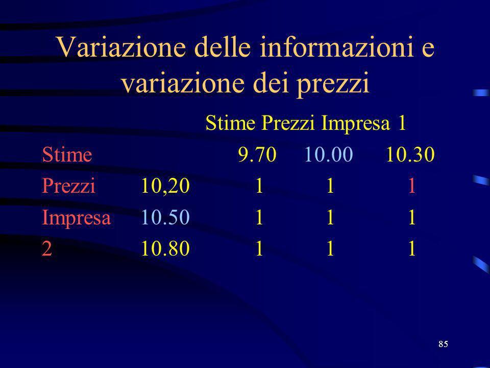 85 Variazione delle informazioni e variazione dei prezzi Stime Prezzi Impresa 1 Stime 9.70 10.0010.30 Prezzi10,20 1 1 1 Impresa10.50 1 1 1 210.80 1 1 1