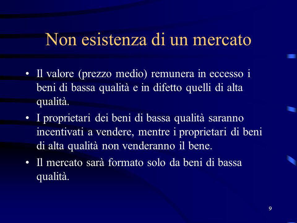 9 Non esistenza di un mercato Il valore (prezzo medio) remunera in eccesso i beni di bassa qualità e in difetto quelli di alta qualità.