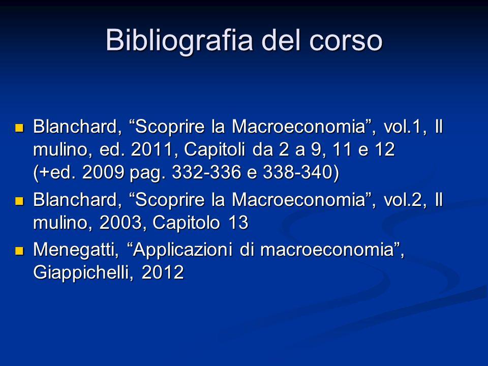 Bibliografia del corso Blanchard, Scoprire la Macroeconomia, vol.1, Il mulino, ed. 2011, Capitoli da 2 a 9, 11 e 12 (+ed. 2009 pag. 332-336 e 338-340)
