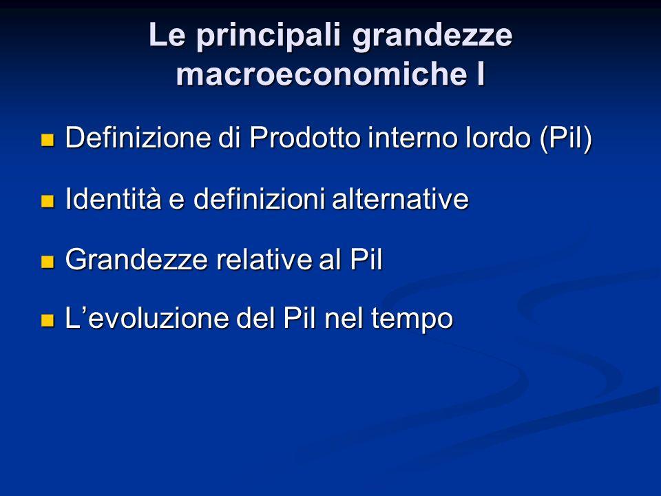 Definizione di Prodotto interno lordo (Pil) Definizione di Prodotto interno lordo (Pil) Identità e definizioni alternative Identità e definizioni alternative Grandezze relative al Pil Grandezze relative al Pil Levoluzione del Pil nel tempo Levoluzione del Pil nel tempo
