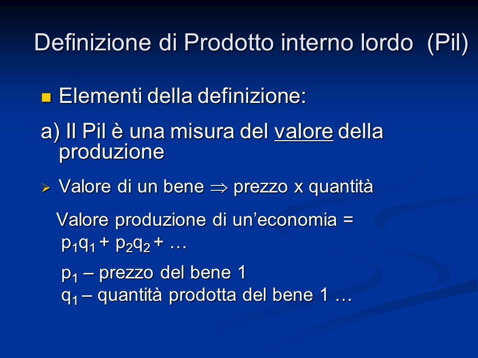 Definizione di Prodotto interno lordo (Pil) Elementi della definizione: Elementi della definizione: a) Il Pil è una misura del valore della produzione Valore di un bene prezzo x quantità Valore di un bene prezzo x quantità Valore produzione di uneconomia = Valore produzione di uneconomia = p 1 q 1 + p 2 q 2 + … p 1 q 1 + p 2 q 2 + … p 1 – prezzo del bene 1 p 1 – prezzo del bene 1 q 1 – quantità prodotta del bene 1 … q 1 – quantità prodotta del bene 1 …
