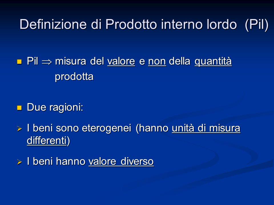 Pil misura del valore e non della quantità Pil misura del valore e non della quantità prodotta prodotta Due ragioni: Due ragioni: I beni sono eterogen