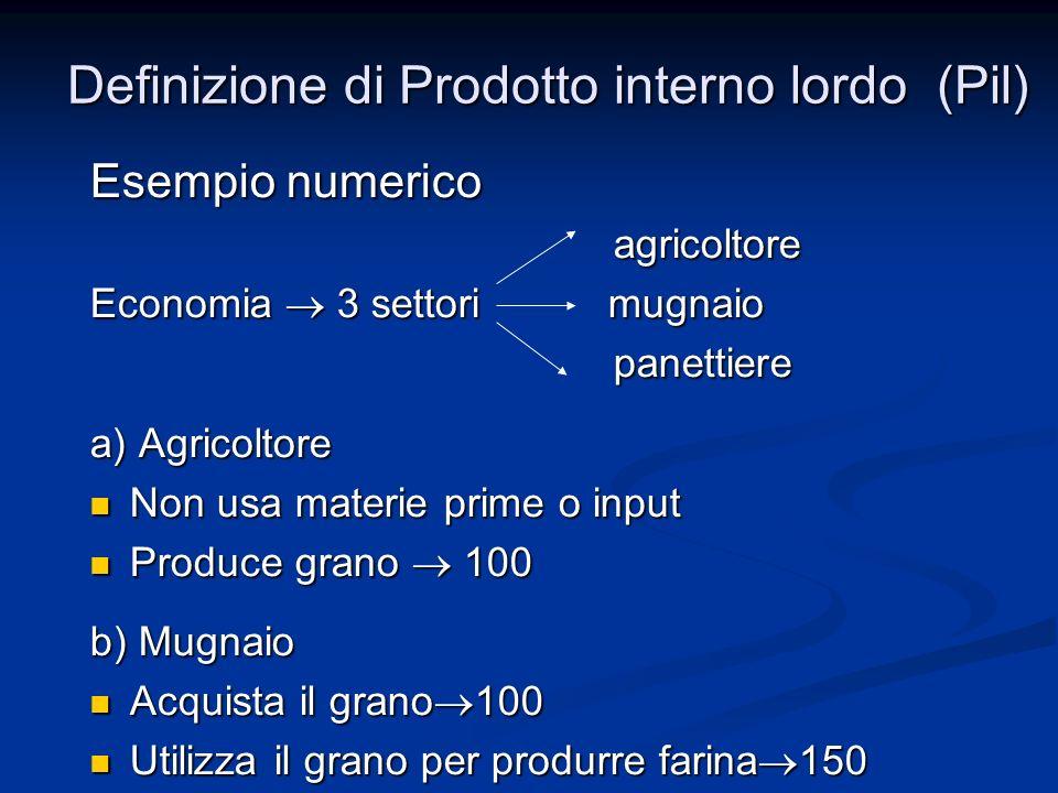 Esempio numerico agricoltore agricoltore Economia 3 settori mugnaio panettiere panettiere a) Agricoltore Non usa materie prime o input Non usa materie