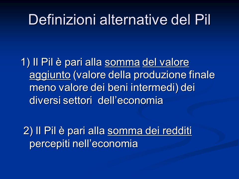 Definizioni alternative del Pil 1) Il Pil è pari alla somma del valore aggiunto (valore della produzione finale meno valore dei beni intermedi) dei di