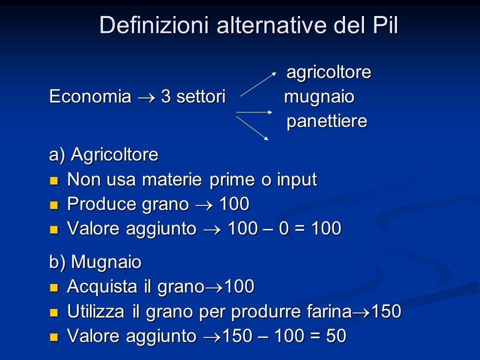 agricoltore agricoltore Economia 3 settori mugnaio panettiere panettiere a) Agricoltore Non usa materie prime o input Non usa materie prime o input Pr