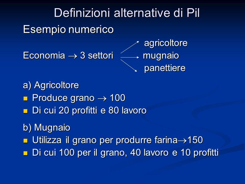 Definizioni alternative di Pil Esempio numerico agricoltore agricoltore Economia 3 settori mugnaio panettiere panettiere a) Agricoltore Produce grano