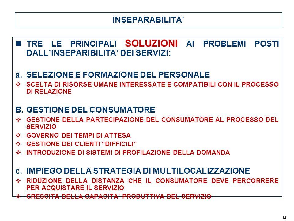 14 INSEPARABILITA TRE LE PRINCIPALI SOLUZIONI AI PROBLEMI POSTI DALLINSEPARIBILITA DEI SERVIZI: a.SELEZIONE E FORMAZIONE DEL PERSONALE SCELTA DI RISORSE UMANE INTERESSATE E COMPATIBILI CON IL PROCESSO DI RELAZIONE B.GESTIONE DEL CONSUMATORE GESTIONE DELLA PARTECIPAZIONE DEL CONSUMATORE AL PROCESSO DEL SERVIZIO GOVERNO DEI TEMPI DI ATTESA GESTIONE DEI CLIENTI DIFFICILI INTRODUZIONE DI SISTEMI DI PROFILAZIONE DELLA DOMANDA c.IMPIEGO DELLA STRATEGIA DI MULTILOCALIZZAZIONE RIDUZIONE DELLA DISTANZA CHE IL CONSUMATORE DEVE PERCORRERE PER ACQUISTARE IL SERVIZIO CRESCITA DELLA CAPACITA PRODUTTIVA DEL SERVIZIO