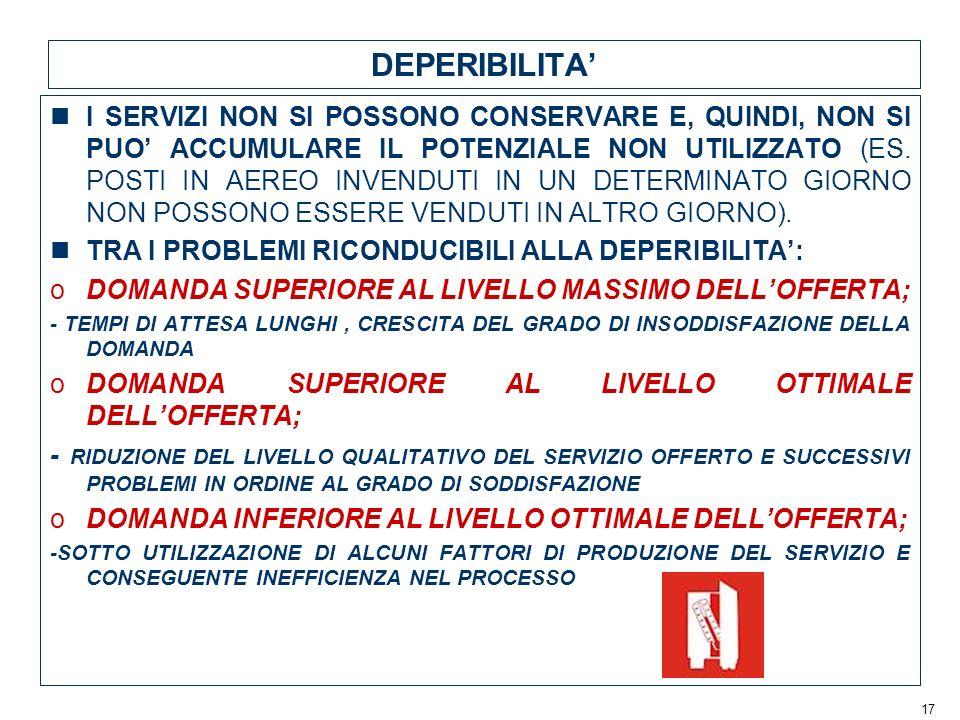 DEPERIBILITA I SERVIZI NON SI POSSONO CONSERVARE E, QUINDI, NON SI PUO ACCUMULARE IL POTENZIALE NON UTILIZZATO (ES.