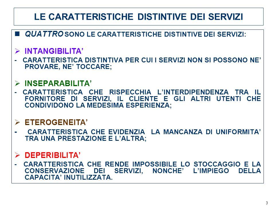 3 LE CARATTERISTICHE DISTINTIVE DEI SERVIZI QUATTRO SONO LE CARATTERISTICHE DISTINTIVE DEI SERVIZI: INTANGIBILITA - CARATTERISTICA DISTINTIVA PER CUI I SERVIZI NON SI POSSONO NE PROVARE, NE TOCCARE; INSEPARABILITA - CARATTERISTICA CHE RISPECCHIA LINTERDIPENDENZA TRA IL FORNITORE DI SERVIZI, IL CLIENTE E GLI ALTRI UTENTI CHE CONDIVIDONO LA MEDESIMA ESPERIENZA; ETEROGENEITA - CARATTERISTICA CHE EVIDENZIA LA MANCANZA DI UNIFORMITA TRA UNA PRESTAZIONE E LALTRA; DEPERIBILITA - CARATTERISTICA CHE RENDE IMPOSSIBILE LO STOCCAGGIO E LA CONSERVAZIONE DEI SERVIZI, NONCHE LIMPIEGO DELLA CAPACITA INUTILIZZATA.