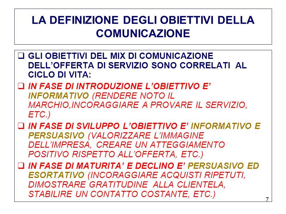 MODELLO DI CICLO DI VITA DEL SERVIZIO 8