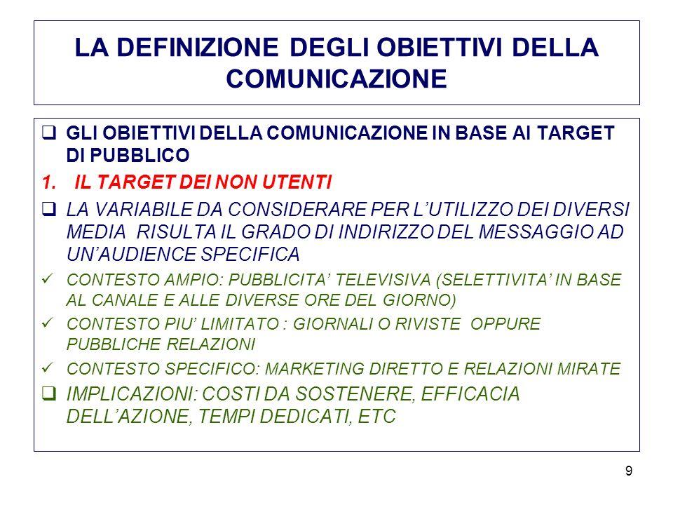 10 LA DEFINIZIONE DEGLI OBIETTIVI DELLA COMUNICAZIONE 2.IL TARGET DEGLI UTENTI OLTRE AI MEDIA GIA INDICATI, LIMPRESA PUO COMUNICARE ATTRAVERSO IL PERSONALE.