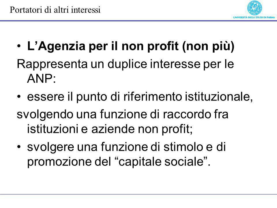 LAgenzia per il non profit (non più) Rappresenta un duplice interesse per le ANP: essere il punto di riferimento istituzionale, svolgendo una funzione