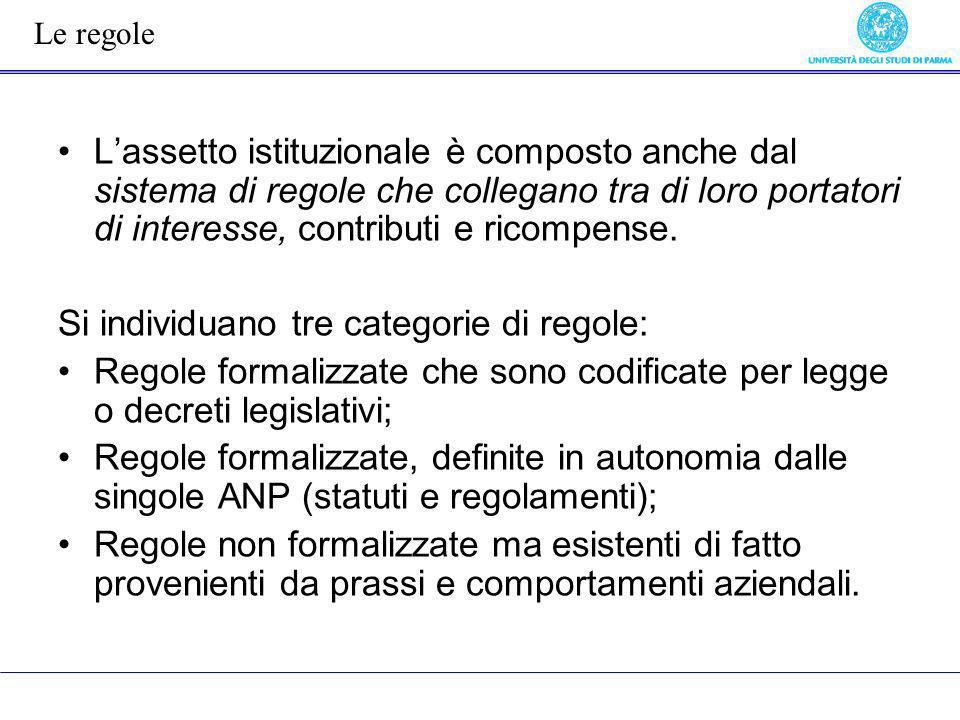 Lassetto istituzionale è composto anche dal sistema di regole che collegano tra di loro portatori di interesse, contributi e ricompense. Si individuan