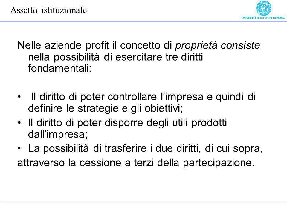 Nelle aziende profit il concetto di proprietà consiste nella possibilità di esercitare tre diritti fondamentali: Il diritto di poter controllare limpr