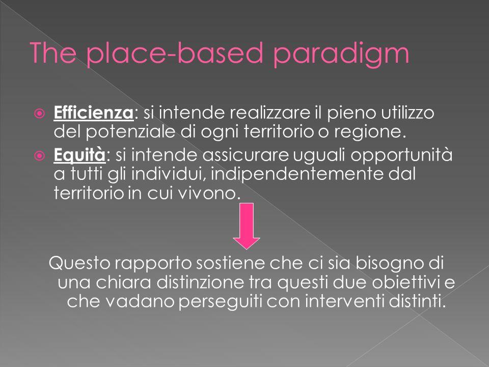 Efficienza : si intende realizzare il pieno utilizzo del potenziale di ogni territorio o regione.