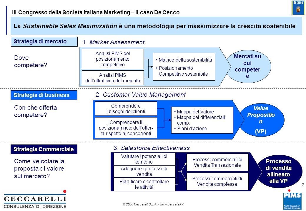 1 © 2006 Ceccarelli S.p.A. - www.ceccarelli.it 1 III Congresso della Società Italiana Marketing – Il caso De Cecco Il caso De Cecco: crescere con prof