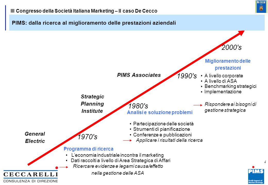 3 © 2006 Ceccarelli S.p.A. - www.ceccarelli.it 3 III Congresso della Società Italiana Marketing – Il caso De Cecco Il caso De Cecco: crescere con prof