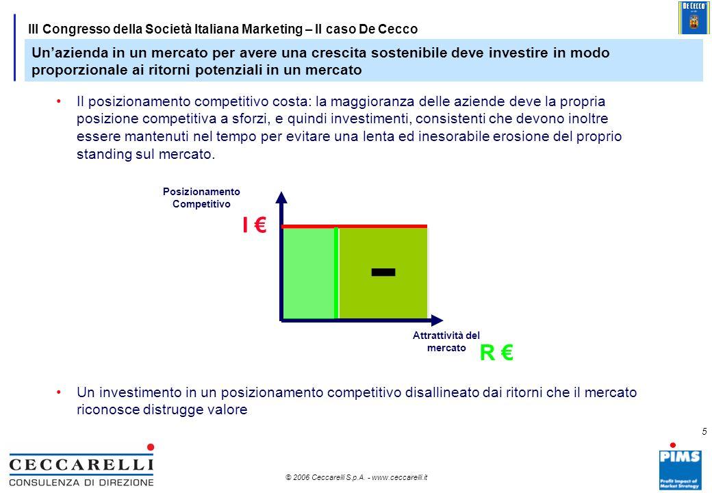 4 © 2006 Ceccarelli S.p.A. - www.ceccarelli.it 4 III Congresso della Società Italiana Marketing – Il caso De Cecco 1970's 1980's 1990's Strategic Plan