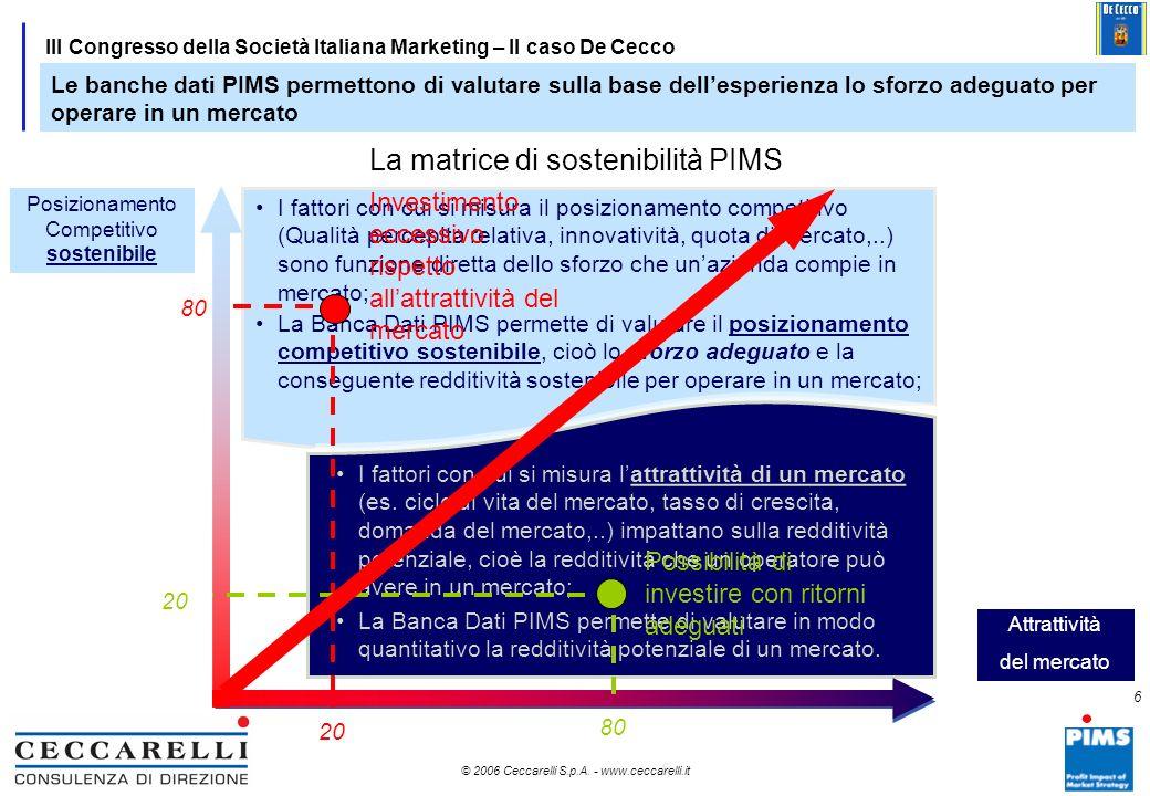 5 © 2006 Ceccarelli S.p.A. - www.ceccarelli.it 5 III Congresso della Società Italiana Marketing – Il caso De Cecco Il posizionamento competitivo costa