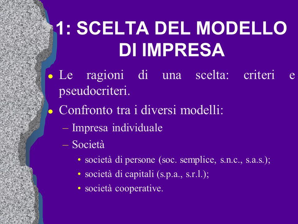 1: SCELTA DEL MODELLO DI IMPRESA l Le ragioni di una scelta: criteri e pseudocriteri. l Confronto tra i diversi modelli: –Impresa individuale –Società