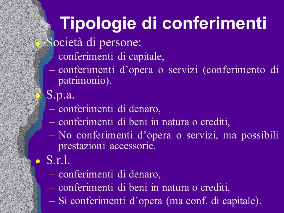 Tipologie di conferimenti l Società di persone: –conferimenti di capitale, –conferimenti dopera o servizi (conferimento di patrimonio). l S.p.a. –conf