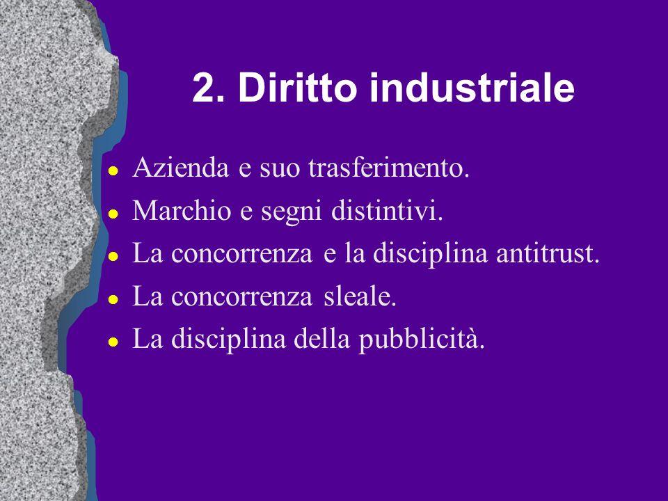 2. Diritto industriale l Azienda e suo trasferimento. l Marchio e segni distintivi. l La concorrenza e la disciplina antitrust. l La concorrenza sleal