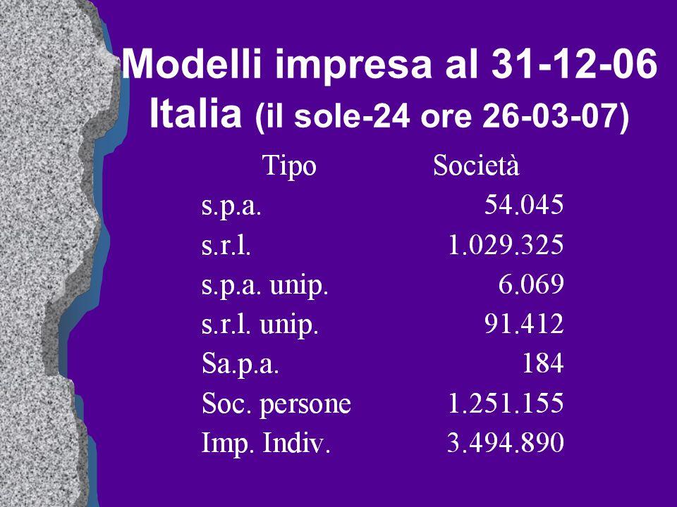 Modelli impresa al 31-12-06 Italia (il sole-24 ore 26-03-07)