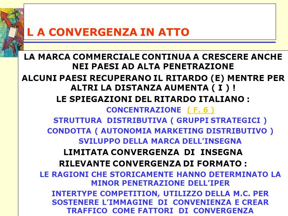 LA MISURA DELLA PERFORMANCE MISURA DELLA BRAND EQUITY COMMERCIALE APPLICAN- DO IL METODO INDUSTRIALE - Interbrand ( T.13)( T.13) OBIETTIVI DELLA MISURA DELLA PERFORMANCE M.C.