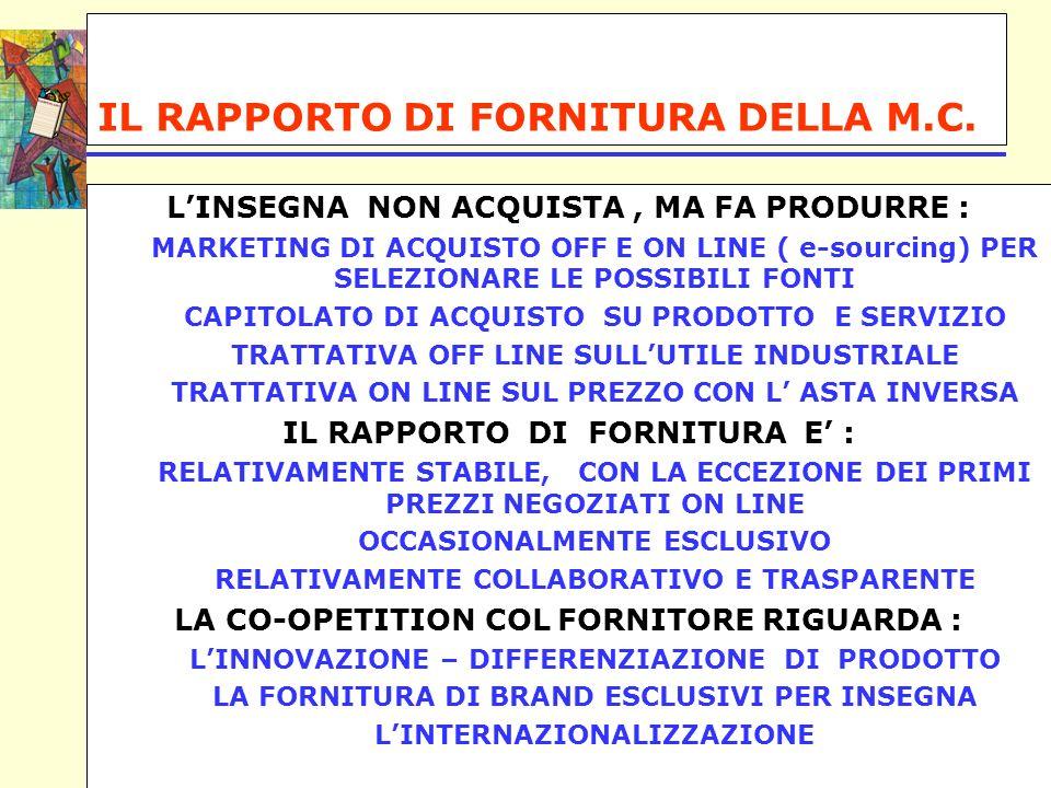 IL RAPPORTO DI FORNITURA DELLA M.C. LINSEGNA NON ACQUISTA, MA FA PRODURRE : MARKETING DI ACQUISTO OFF E ON LINE ( e-sourcing) PER SELEZIONARE LE POSSI