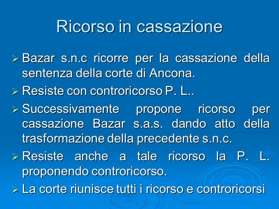 Ricorso in cassazione Bazar s.n.c ricorre per la cassazione della sentenza della corte di Ancona. Bazar s.n.c ricorre per la cassazione della sentenza
