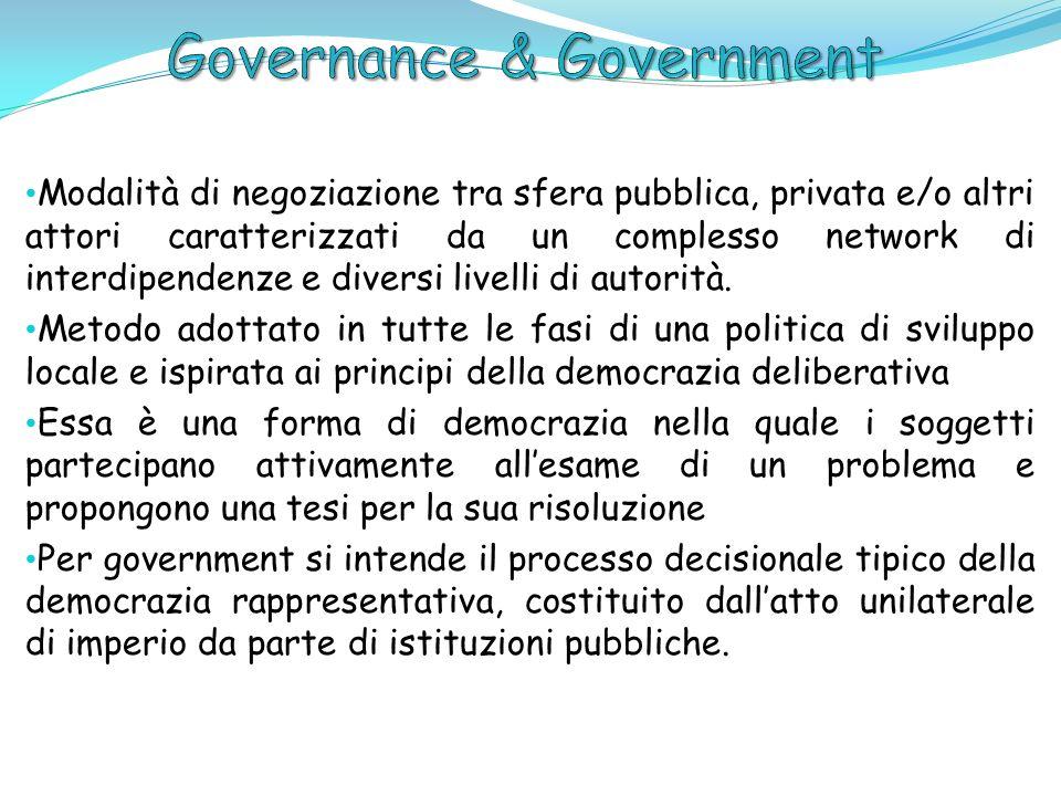 Modalità di negoziazione tra sfera pubblica, privata e/o altri attori caratterizzati da un complesso network di interdipendenze e diversi livelli di a