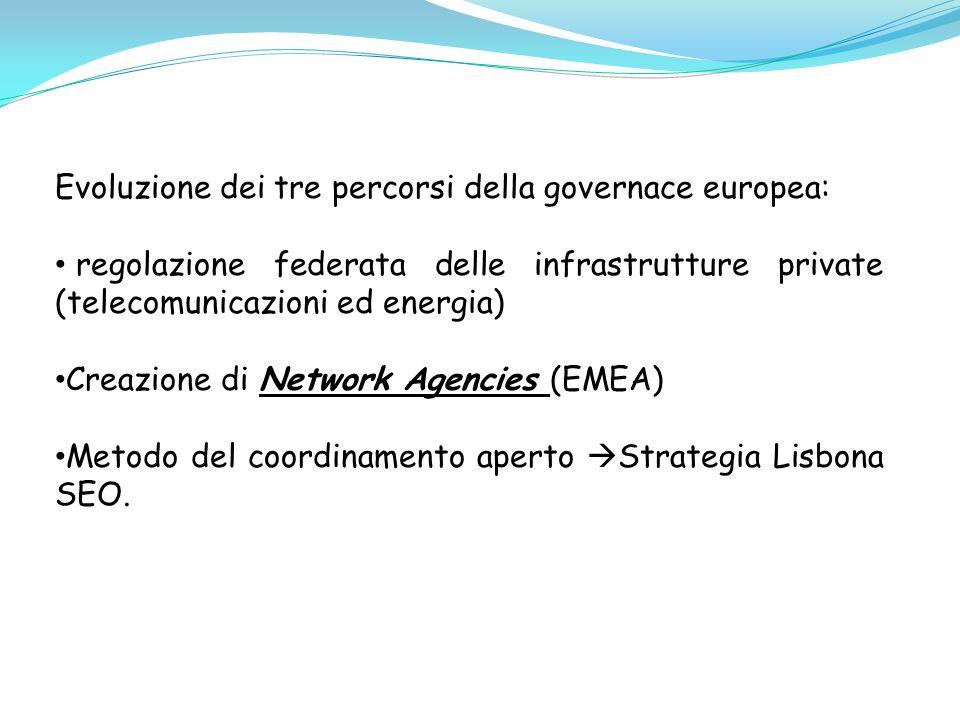 Evoluzione dei tre percorsi della governace europea: regolazione federata delle infrastrutture private (telecomunicazioni ed energia) Creazione di Net