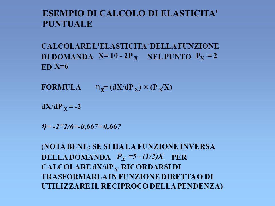 ESEMPIO DI CALCOLO DI ELASTICITA' PUNTUALE CALCOLARE L'ELASTICITA' DELLA FUNZIONE DI DOMANDA X= 10 - 2P X NEL PUNTO PXPX = 2 ED X=6 FORMULA x = (dX/dP