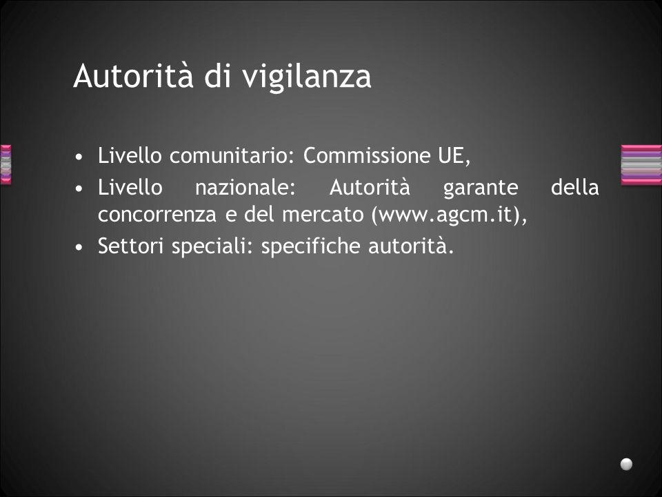 Autorità di vigilanza Livello comunitario: Commissione UE, Livello nazionale: Autorità garante della concorrenza e del mercato (www.agcm.it), Settori