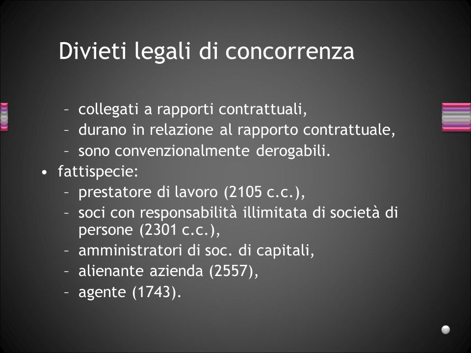 Divieti legali di concorrenza –collegati a rapporti contrattuali, –durano in relazione al rapporto contrattuale, –sono convenzionalmente derogabili. f