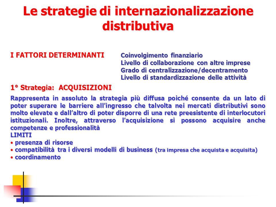 Le strategie di internazionalizzazione distributiva I FATTORI DETERMINANTI Coinvolgimento finanziario Livello di collaborazione con altre imprese Grad