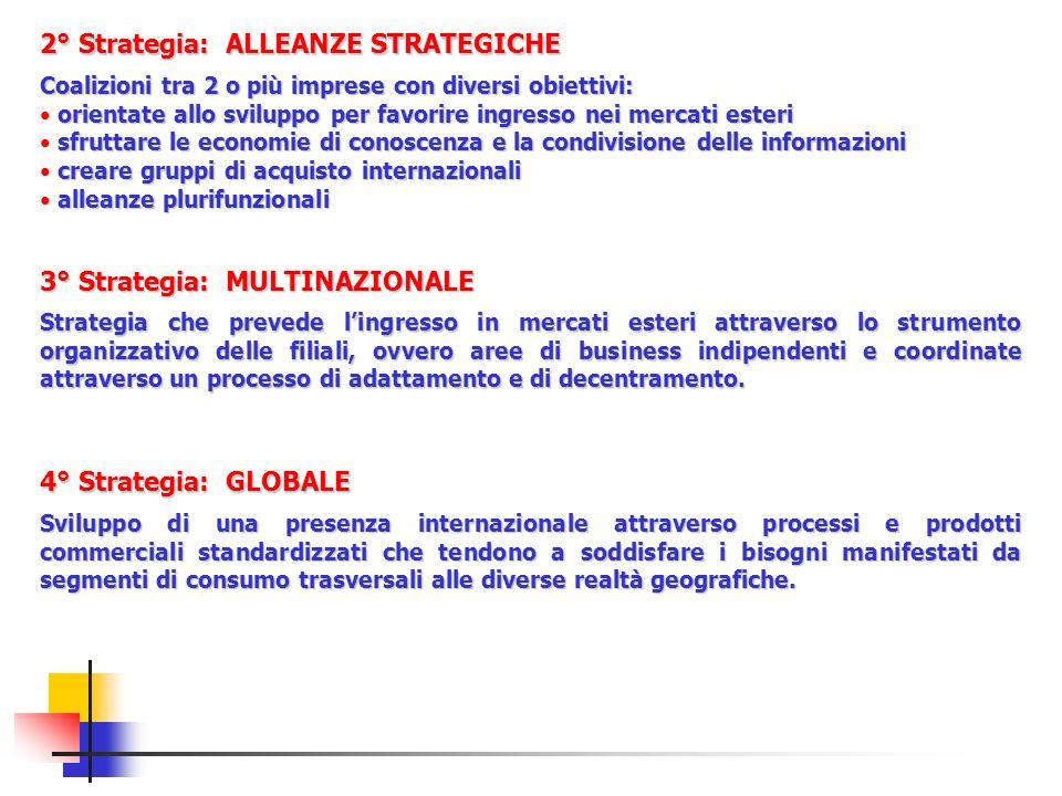 2° Strategia: ALLEANZE STRATEGICHE Coalizioni tra 2 o più imprese con diversi obiettivi: orientate allo sviluppo per favorire ingresso nei mercati est