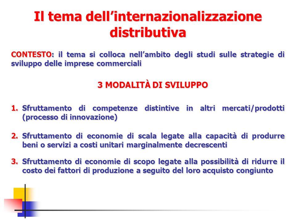 Il tema dellinternazionalizzazione distributiva CONTESTO: il tema si colloca nellambito degli studi sulle strategie di sviluppo delle imprese commerci