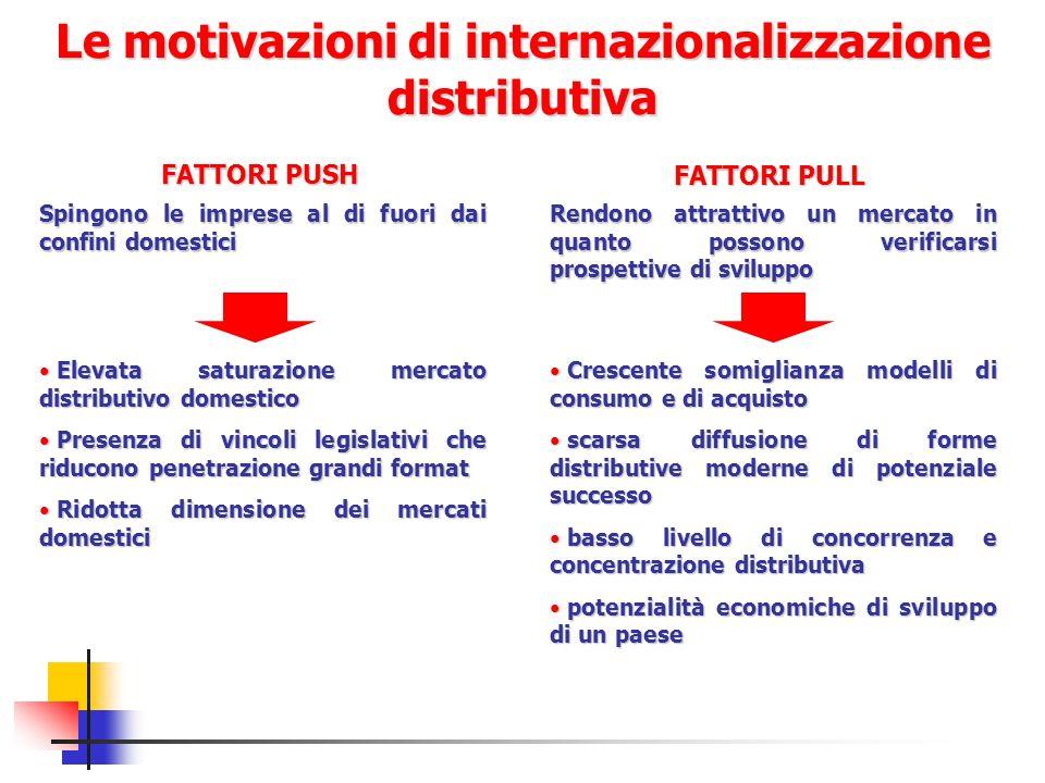 Le motivazioni di internazionalizzazione distributiva Spingono le imprese al di fuori dai confini domestici FATTORI PUSH FATTORI PULL Rendono attratti