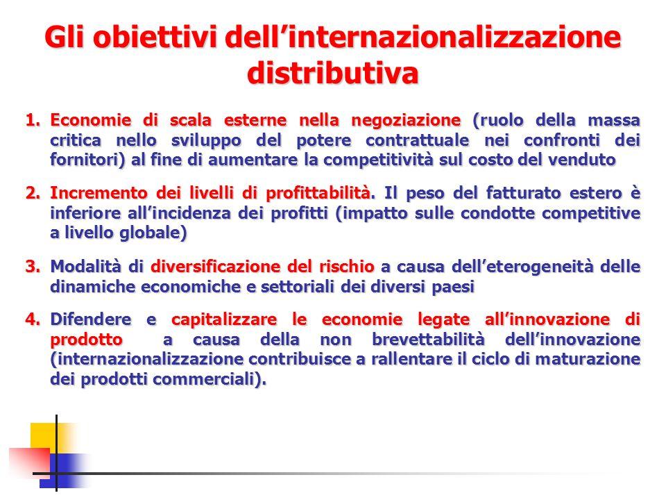 Gli obiettivi dellinternazionalizzazione distributiva 1.Economie di scala esterne nella negoziazione (ruolo della massa critica nello sviluppo del pot