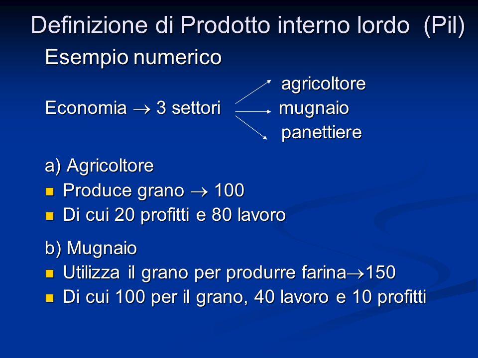 Esempio numerico agricoltore agricoltore Economia 3 settori mugnaio panettiere panettiere a) Agricoltore Produce grano 100 Produce grano 100 Di cui 20